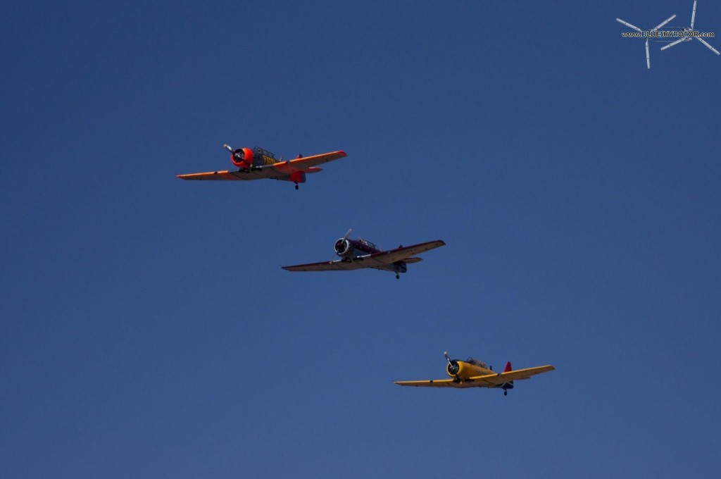 Harvard formation approach