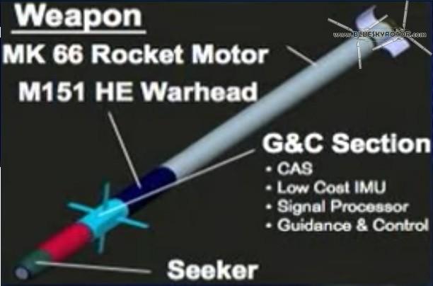 LCITS rocket configuration