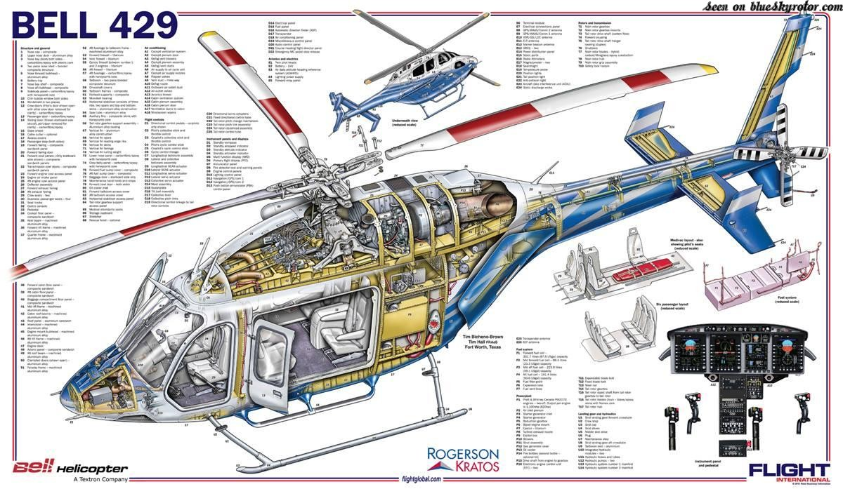 blueskyrotor  modern helicopters database