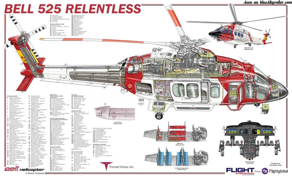 blueskyrotor modern helicopters database